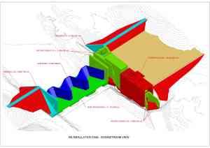 Regulation Dam and Powerhouse